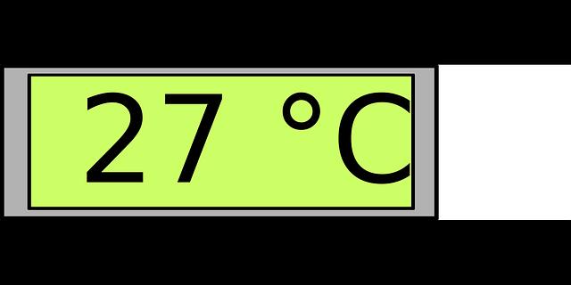 ukazatel teploty